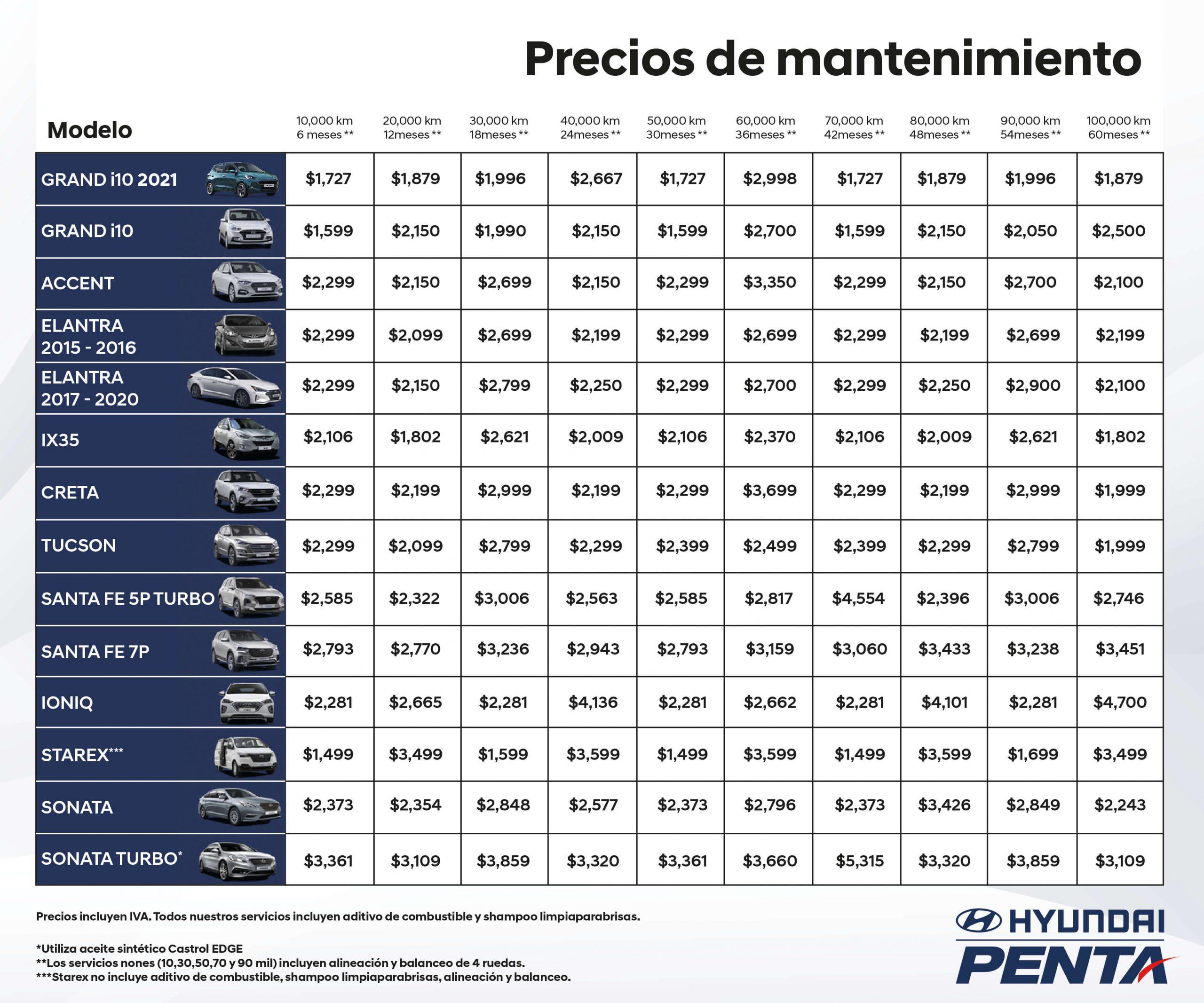 20200815_lona_precios_servicio_alta-1